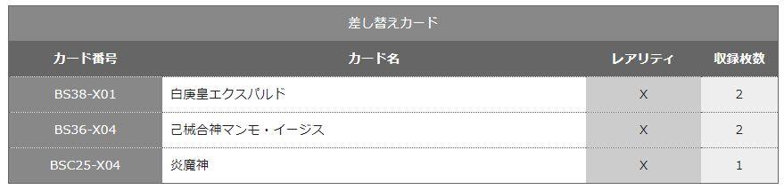 バトスピ「メガデッキ 灼熱の神皇」デッキリスト・収録差替えカード