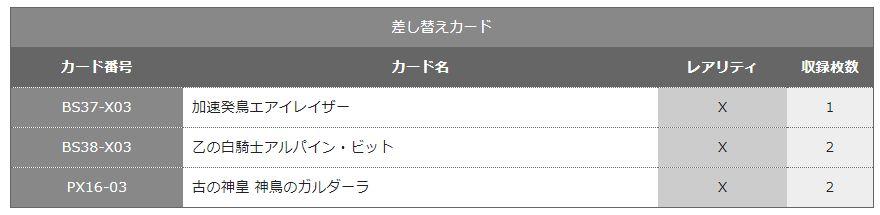 バトスピ「メガデッキ 翡翠の神皇」デッキリスト・収録差替えカード