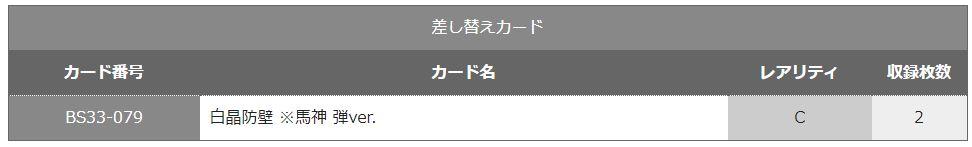 バトスピ「ダッシュデッキ 開闢の剣」デッキリスト・差替えカード