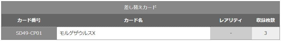 バトスピ「アイツのデッキ」デッキリスト・差替えカード